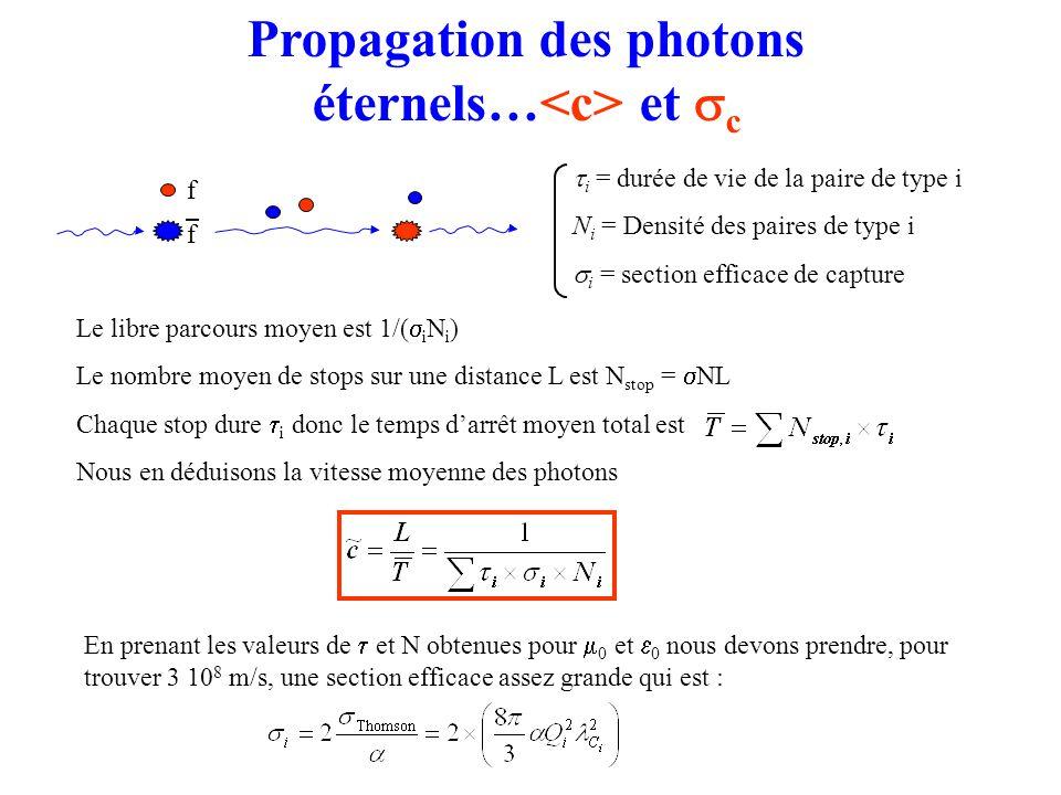 Propagation des photons éternels… et c f f i = durée de vie de la paire de type i N i = Densité des paires de type i i = section efficace de capture L