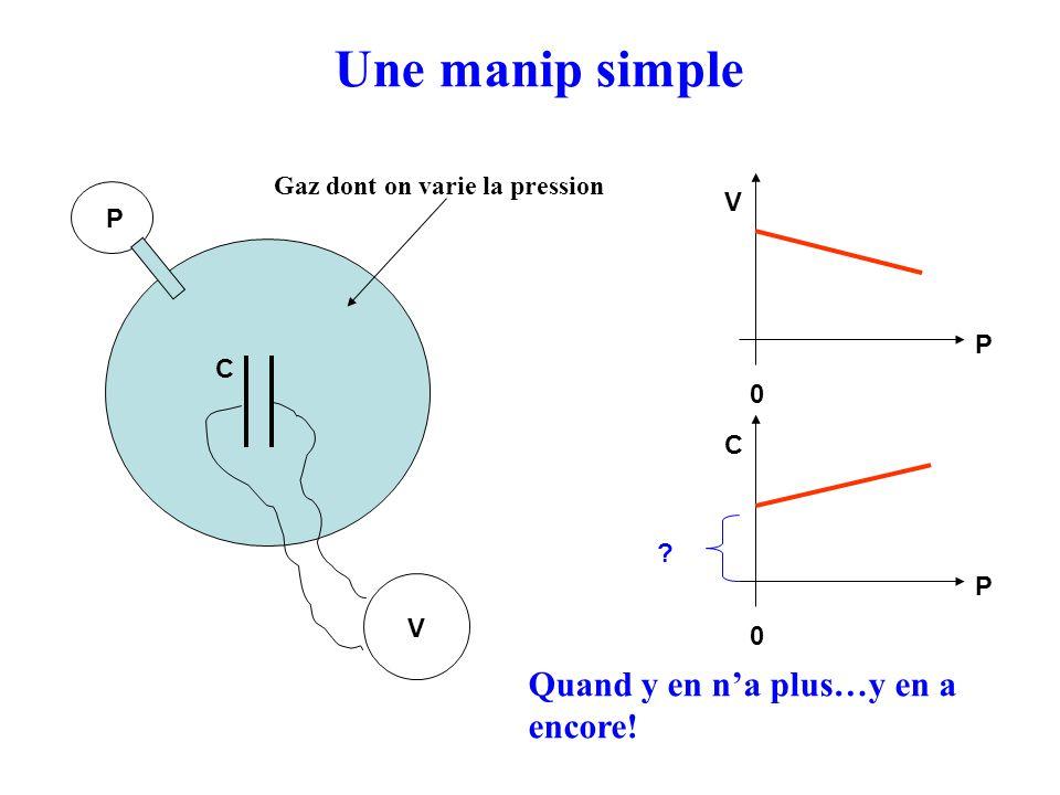 Une manip simple P V Gaz dont on varie la pression P V 0 P C 0 Quand y en na plus…y en a encore! C ?