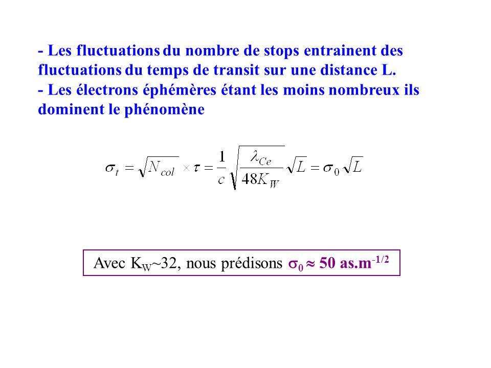 - Les fluctuations du nombre de stops entrainent des fluctuations du temps de transit sur une distance L. - Les électrons éphémères étant les moins no