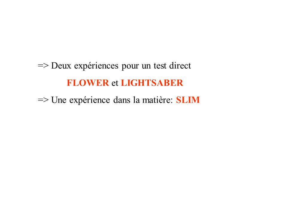 => Deux expériences pour un test direct FLOWER et LIGHTSABER => Une expérience dans la matière: SLIM