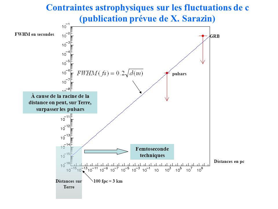 Distances sur Terre Contraintes astrophysiques sur les fluctuations de c (publication prévue de X. Sarazin) GRB pulsars Distances en pc FWHM en second