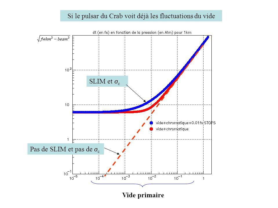 Si le pulsar du Crab voit déjà les fluctuations du vide Vide primaire Pas de SLIM et pas de c SLIM et c
