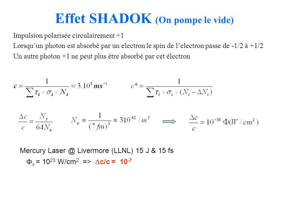 Effet SHADOK (On pompe le vide) Impulsion polarisée circulairement +1 Lorsquun photon est absorbé par un electron le spin de lelectron passe de -1/2 à