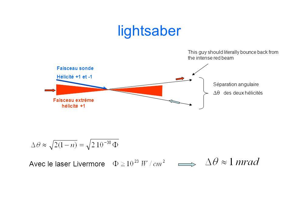 lightsaber Faisceau sonde Hélicité +1 et -1 Faisceau extrême hélicité +1 Séparation angulaire des deux hélicités Avec le laser Livermore This guy shou
