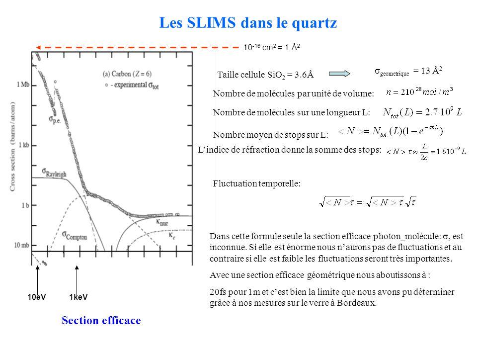 Section efficace 1keV10eV 10 -16 cm 2 = 1 Å 2 Lindice de réfraction donne la somme des stops: geometrique = 13 Å 2 Taille cellule SiO 2 = 3.6Å Nombre