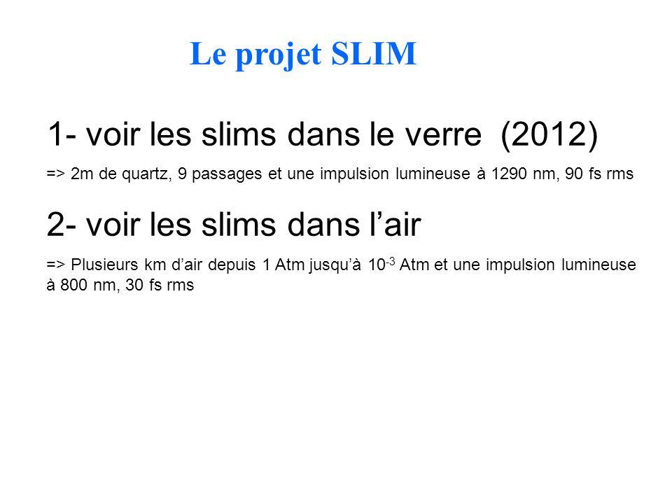 Le projet SLIM 1- voir les slims dans le verre (2012) => 2m de quartz, 9 passages et une impulsion lumineuse à 1290 nm, 90 fs rms 2- voir les slims da