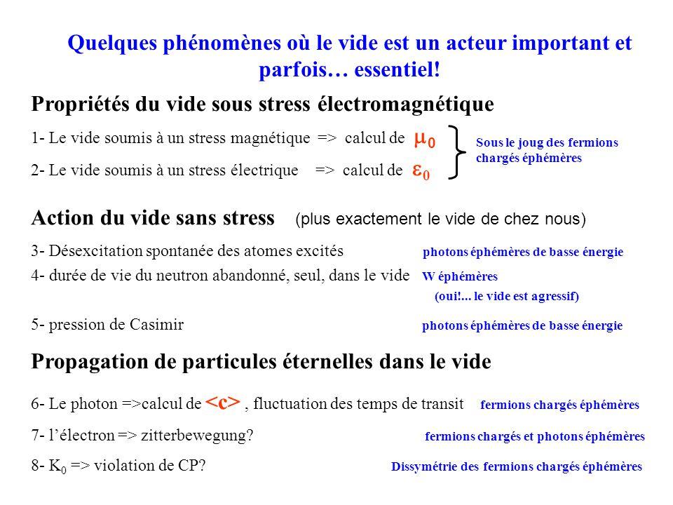 Propriétés du vide sous stress électromagnétique 1- Le vide soumis à un stress magnétique => calcul de 0 2- Le vide soumis à un stress électrique => c