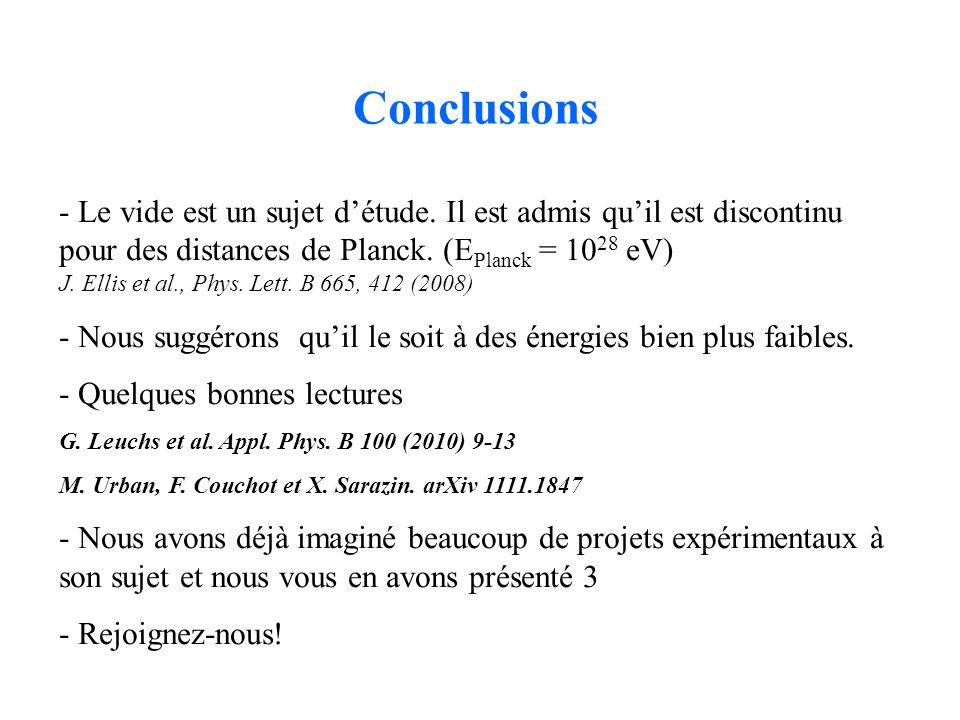 Conclusions - Le vide est un sujet détude. Il est admis quil est discontinu pour des distances de Planck. (E Planck = 10 28 eV) J. Ellis et al., Phys.