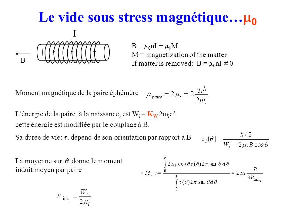 I B B = 0 nI + 0 M M = magnetization of the matter If matter is removed: B = 0 nI 0 Moment magnétique de la paire éphémère Lénergie de la paire, à la