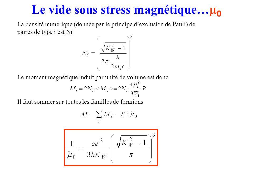 La densité numérique (donnée par le principe dexclusion de Pauli) de paires de type i est Ni Le moment magnétique induit par unité de volume est donc