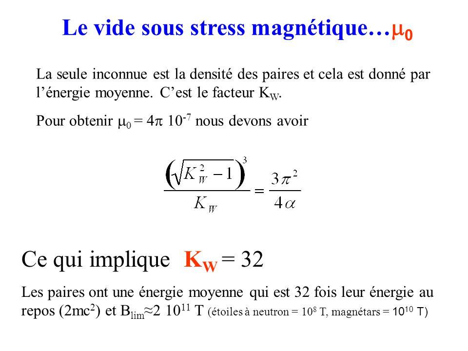 La seule inconnue est la densité des paires et cela est donné par lénergie moyenne. Cest le facteur K W. Pour obtenir 0 = 4 10 -7 nous devons avoir Ce