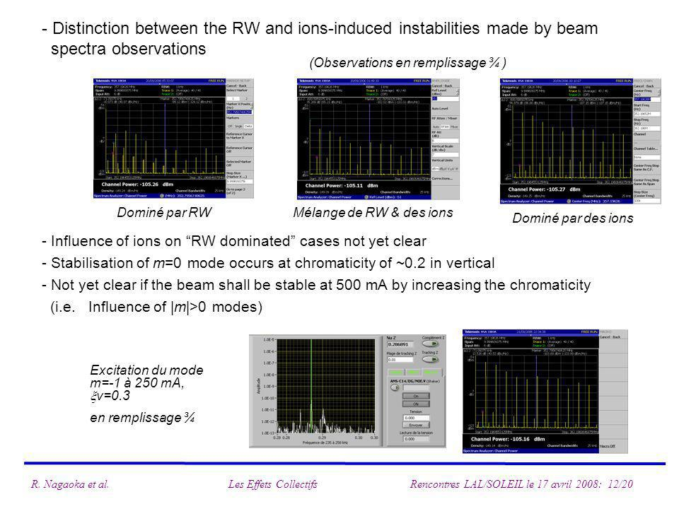 - Distinction between the RW and ions-induced instabilities made by beam spectra observations Dominé par RWMélange de RW & des ions Dominé par des ions - Influence of ions on RW dominated cases not yet clear - Stabilisation of m=0 mode occurs at chromaticity of ~0.2 in vertical - Not yet clear if the beam shall be stable at 500 mA by increasing the chromaticity (i.e.