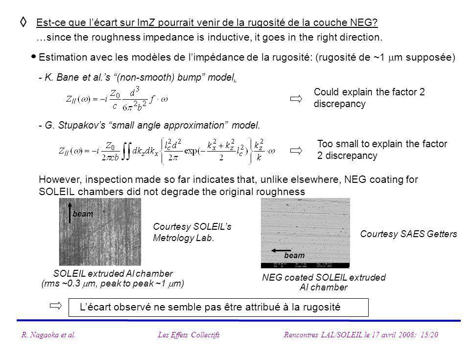 Est-ce que lécart sur ImZ pourrait venir de la rugosité de la couche NEG? SOLEIL extruded Al chamber (rms ~0.3 m, peak to peak ~1 m) Courtesy SOLEILs