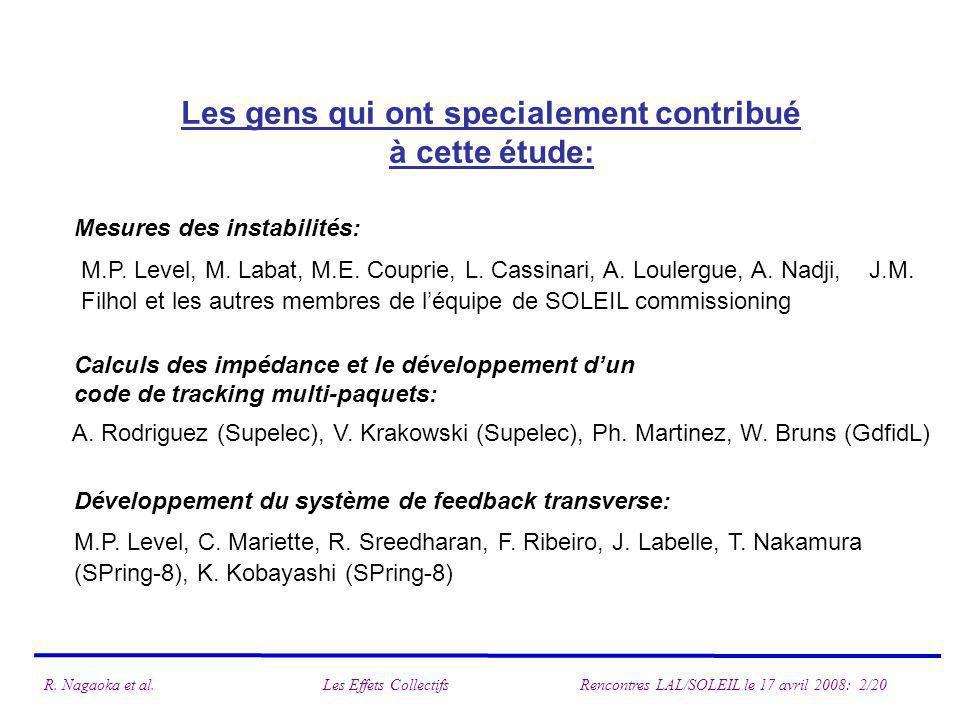 Les gens qui ont specialement contribué à cette étude: M.P. Level, C. Mariette, R. Sreedharan, F. Ribeiro, J. Labelle, T. Nakamura (SPring-8), K. Koba