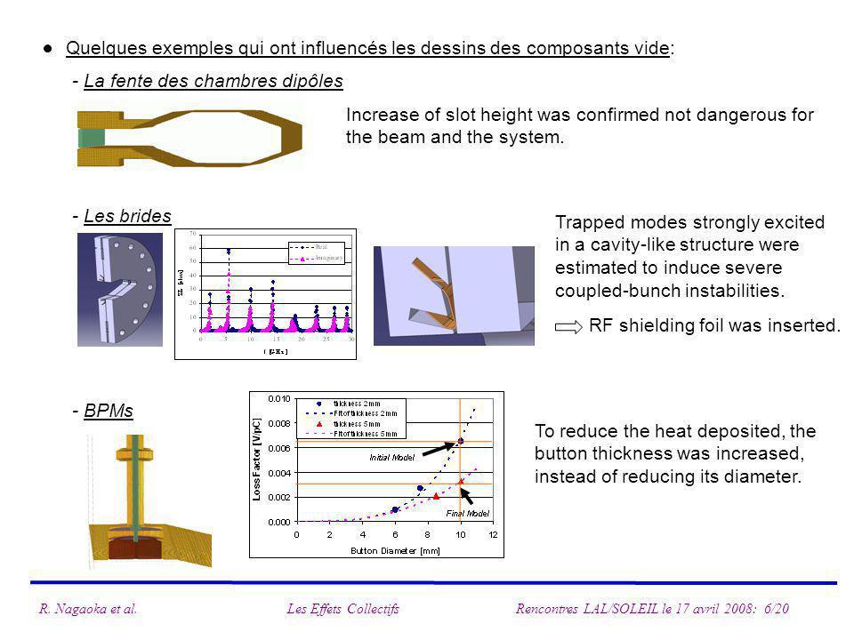 Quelques exemples qui ont influencés les dessins des composants vide: - La fente des chambres dipôles Increase of slot height was confirmed not danger