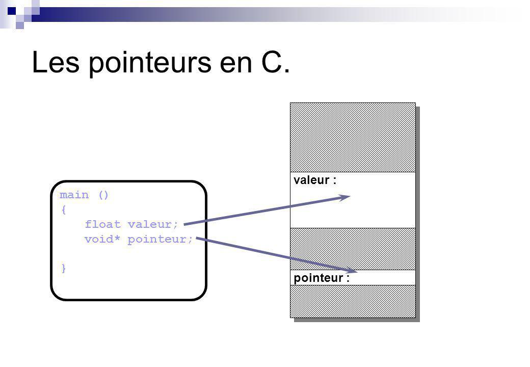 Les pointeurs en C. main () { float valeur; void* pointeur; } pointeur : valeur :