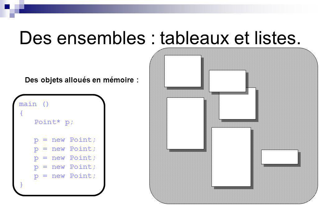 Des ensembles : tableaux et listes. Des objets alloués en mémoire : main () { Point* p; p = new Point; }