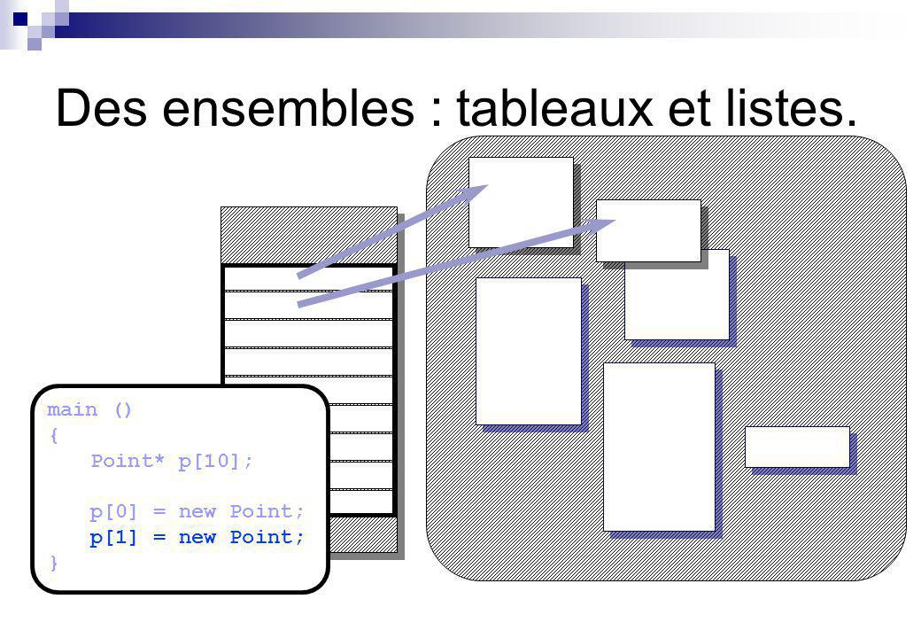 Des ensembles : tableaux et listes. main () { Point* p[10]; p[0] = new Point; p[1] = new Point; }