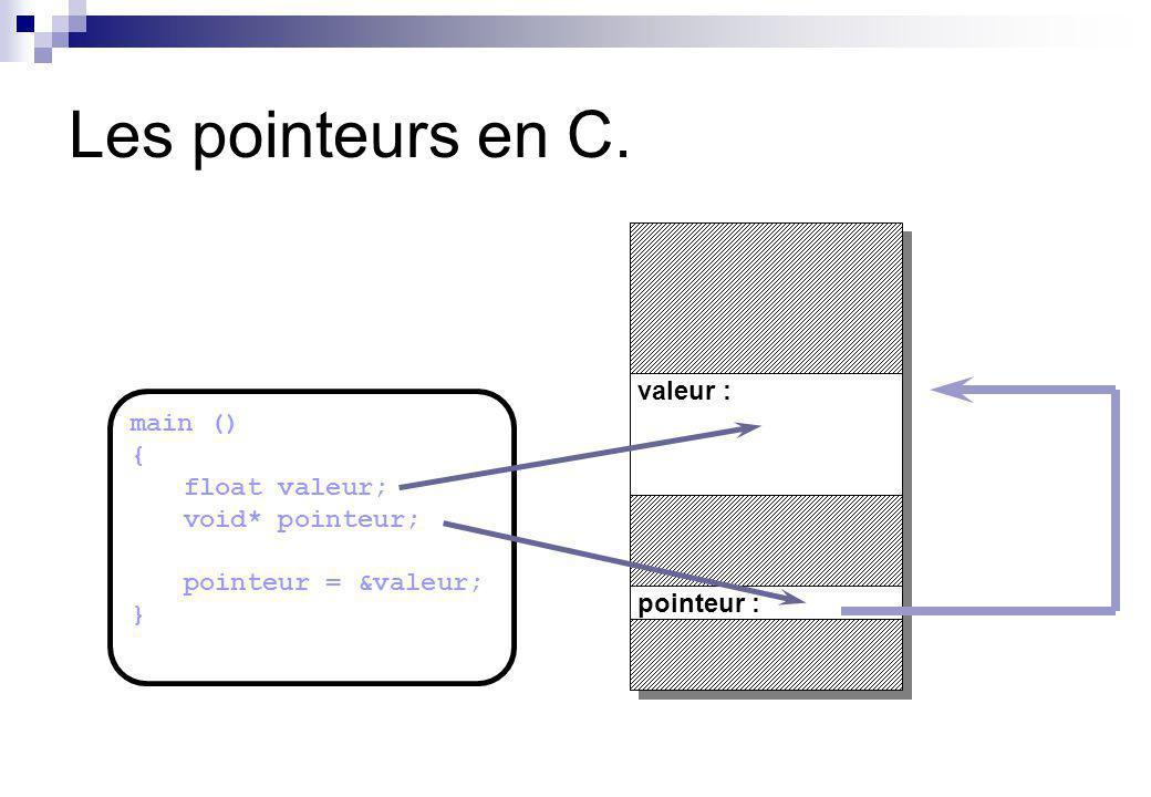 main () { int nombre; float valeur; void* pointeur; pointeur = &valeur; } pointeur : valeur : nombre : Les pointeurs en C.