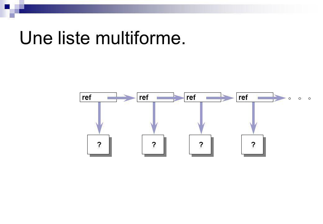 Une liste multiforme. ???? ref
