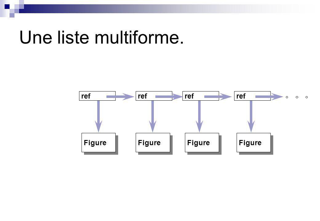 Une liste multiforme. Figure ref