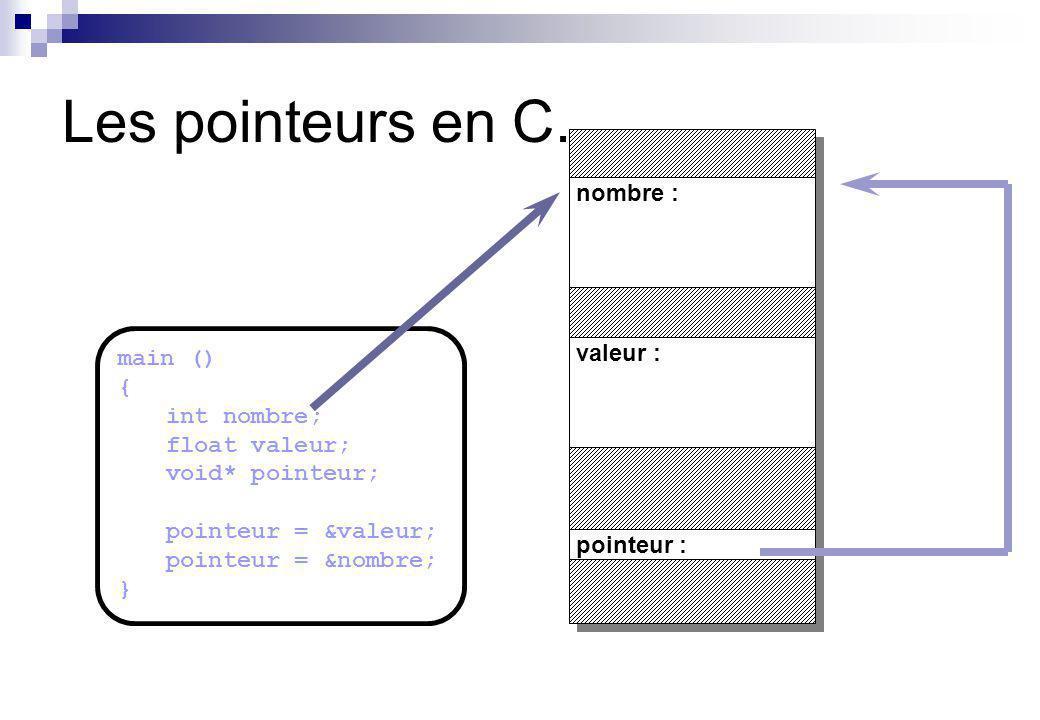 Des ensembles : tableaux et listes. main () { Point* p[10]; p[0] = new Point; p[1] = new Point; }