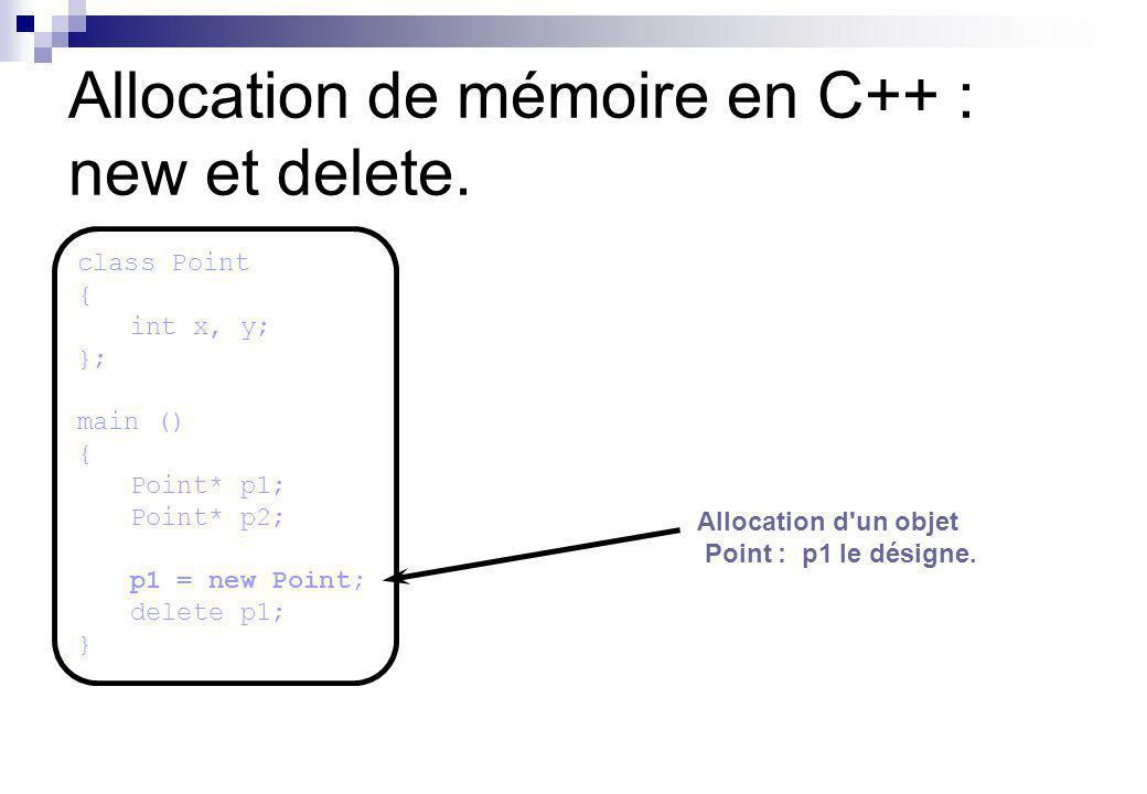 Allocation de mémoire en C++ : new et delete.Libération de la mémoire.