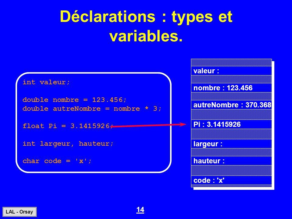 14 LAL - Orsay Déclarations : types et variables. int valeur; double nombre = 123.456; double autreNombre = nombre * 3; float Pi = 3.1415926; int larg