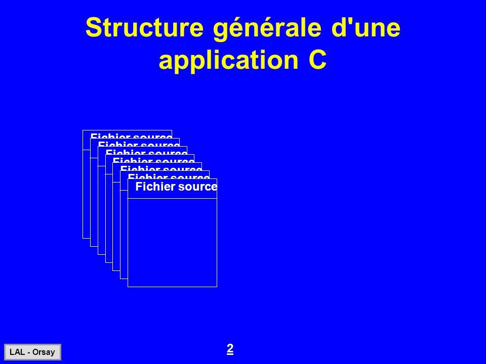 3 LAL - Orsay Structure générale d une application C Fichier source déclaration... fonction...