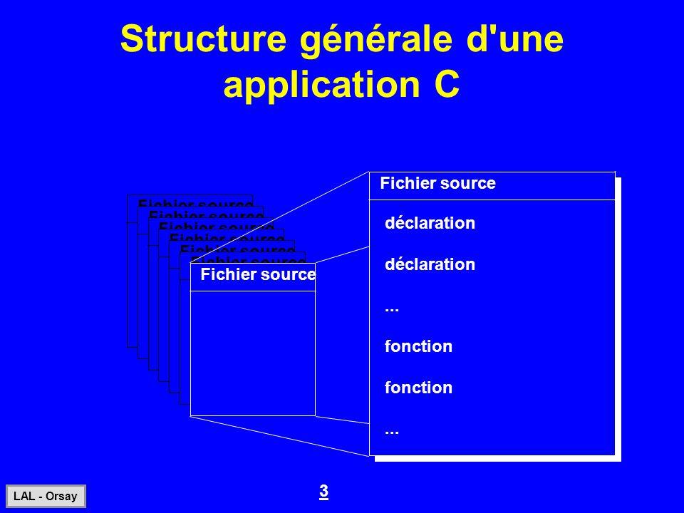 3 LAL - Orsay Structure générale d'une application C Fichier source déclaration... fonction...