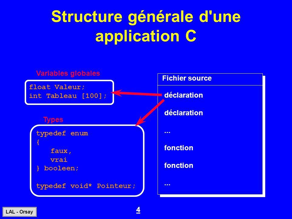 4 LAL - Orsay Structure générale d'une application C Fichier source déclaration... fonction... float Valeur; int Tableau [100]; Variables globales typ