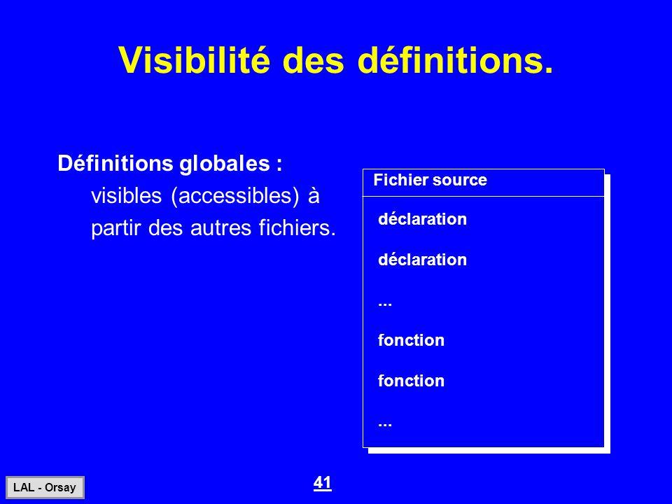 41 LAL - Orsay Fichier source déclaration... fonction... Visibilité des définitions. Définitions globales : visibles (accessibles) à partir des autres