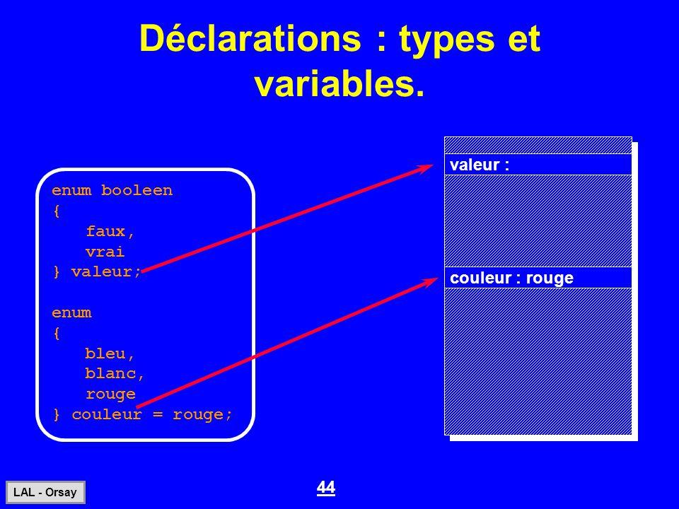 44 LAL - Orsay Déclarations : types et variables. enum booleen { faux, vrai } valeur; enum { bleu, blanc, rouge } couleur = rouge; valeur : couleur :