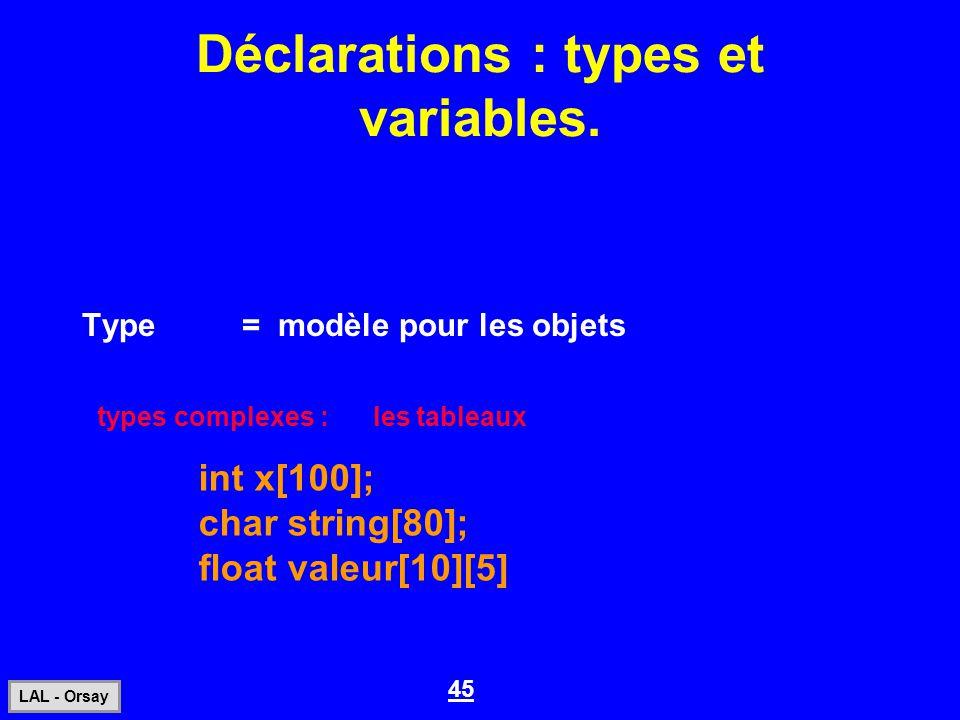 45 LAL - Orsay Déclarations : types et variables. Type= modèle pour les objets int x[100]; char string[80]; float valeur[10][5] types complexes : les