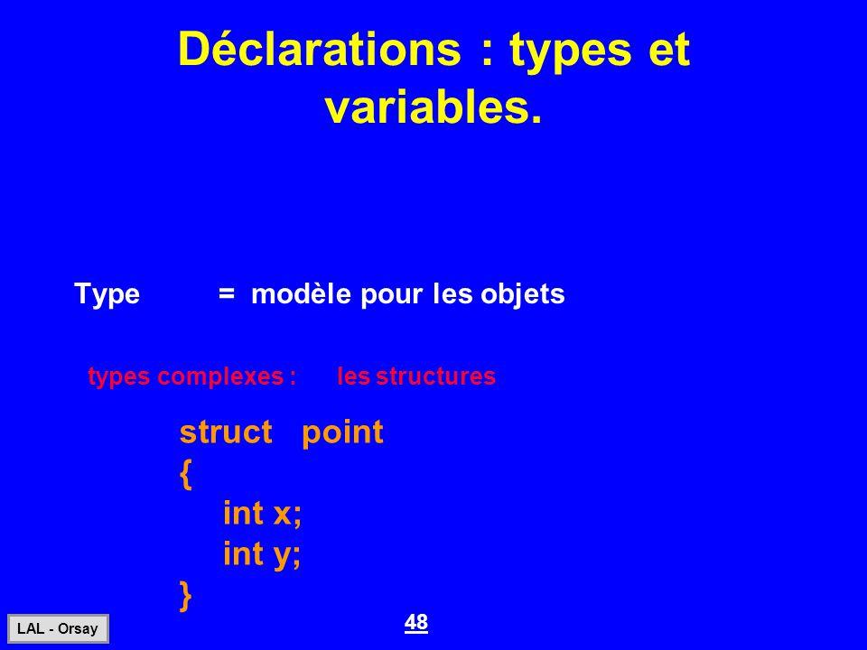48 LAL - Orsay Déclarations : types et variables. Type= modèle pour les objets struct point { int x; int y; } types complexes : les structures