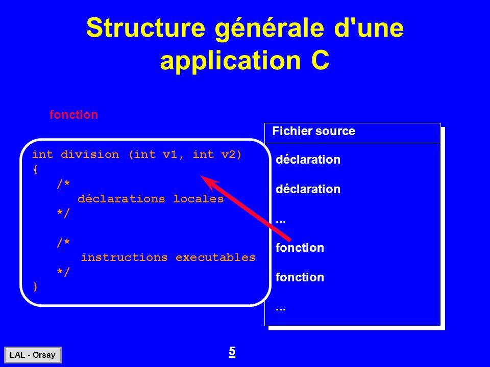 6 LAL - Orsay int addition (int v1, int v2) { int resultat; resultat = v1 + v2; return (resultat); } fonction Structure générale d une application C Fichier source déclaration...