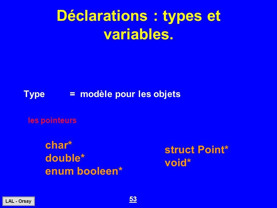 53 LAL - Orsay Déclarations : types et variables. Type= modèle pour les objets struct Point* void* les pointeurs char* double* enum booleen*