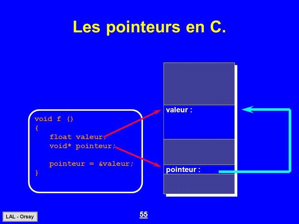 55 LAL - Orsay Les pointeurs en C. pointeur : void f () { float valeur; void* pointeur; pointeur = &valeur; } valeur :