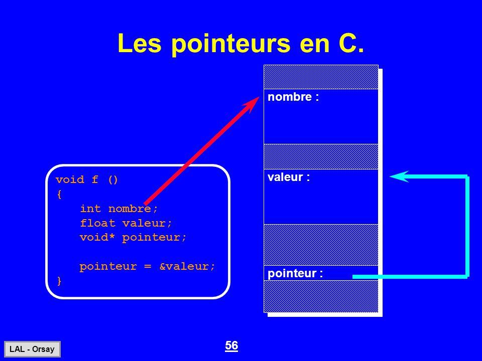 56 LAL - Orsay Les pointeurs en C. void f () { int nombre; float valeur; void* pointeur; pointeur = &valeur; } pointeur : valeur : nombre :