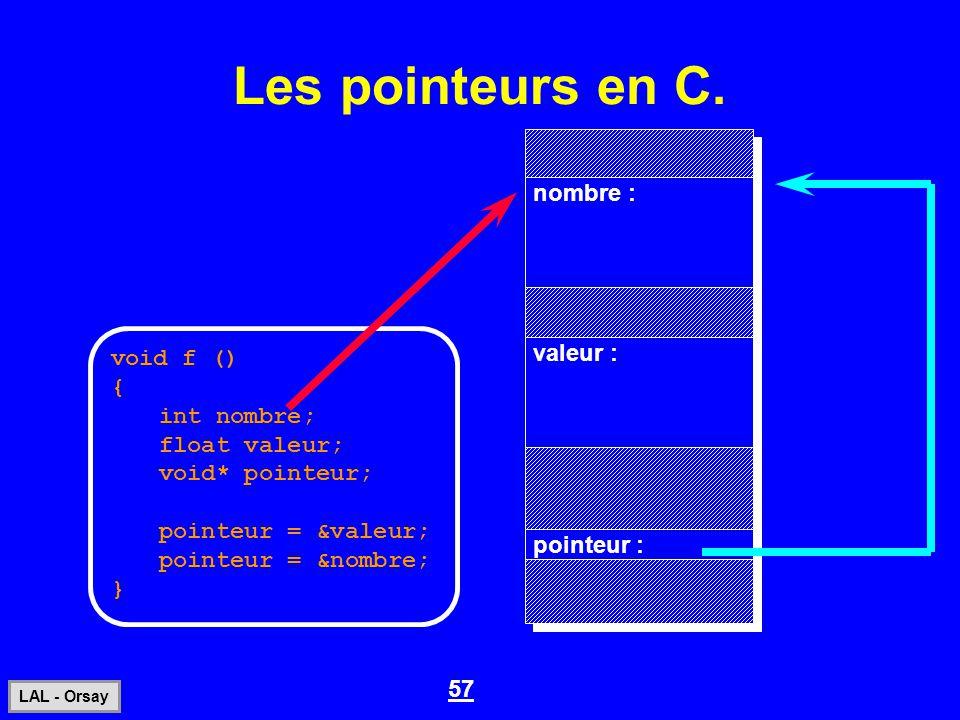 57 LAL - Orsay Les pointeurs en C. void f () { int nombre; float valeur; void* pointeur; pointeur = &valeur; pointeur = &nombre; } pointeur : valeur :