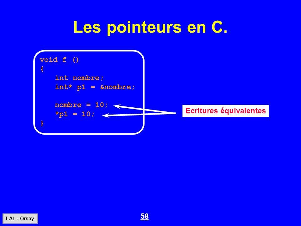 58 LAL - Orsay Les pointeurs en C. void f () { int nombre; int* p1 = &nombre; nombre = 10; *p1 = 10; } Ecritures équivalentes