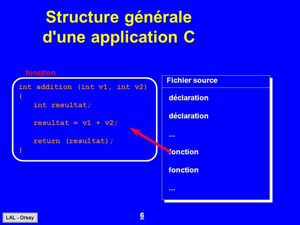 7 LAL - Orsay Structure générale d une application C int division (int v1, int v2) { int resultat = 0; if (v2 == 0) { printf ( erreur.