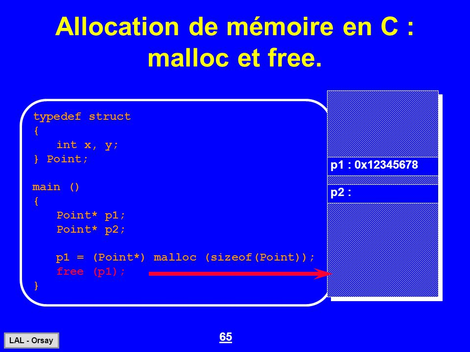 65 LAL - Orsay Allocation de mémoire en C : malloc et free. typedef struct { int x, y; } Point; main () { Point* p1; Point* p2; p1 = (Point*) malloc (