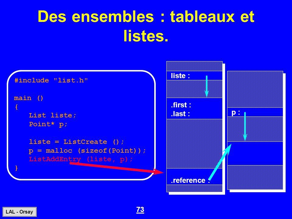 73 LAL - Orsay Des ensembles : tableaux et listes. #include