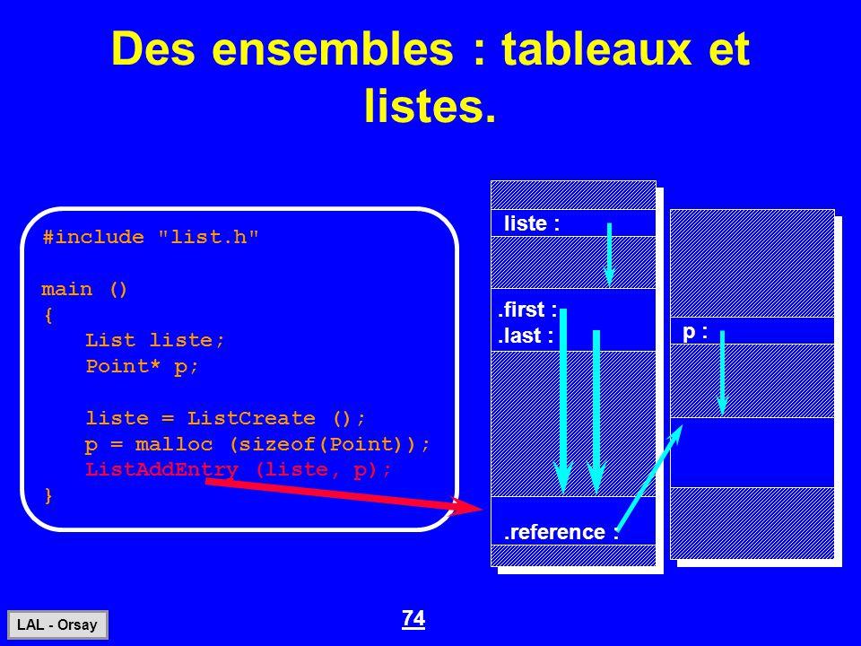 74 LAL - Orsay Des ensembles : tableaux et listes. #include