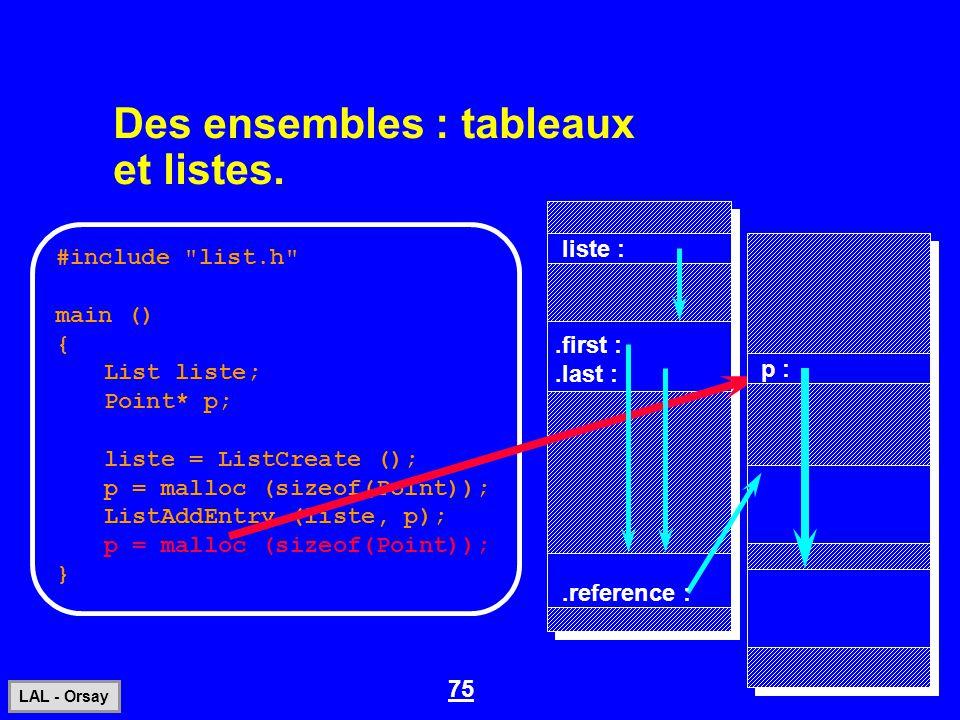 75 LAL - Orsay Des ensembles : tableaux et listes. #include