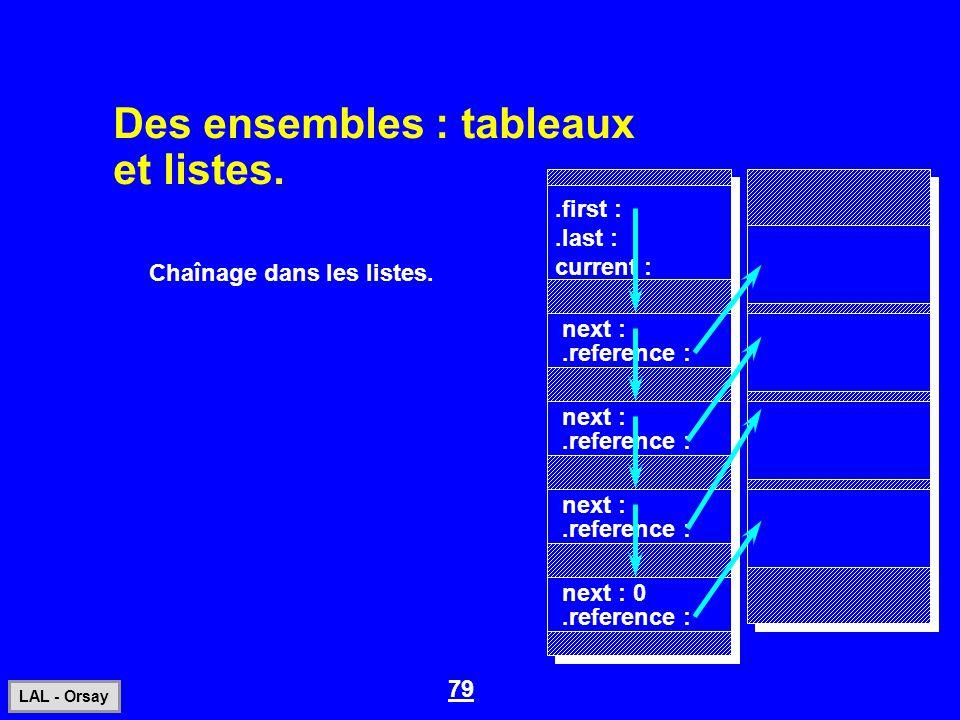 79 LAL - Orsay.first :.last : current :.reference : next : next : 0 Des ensembles : tableaux et listes. Chaînage dans les listes.