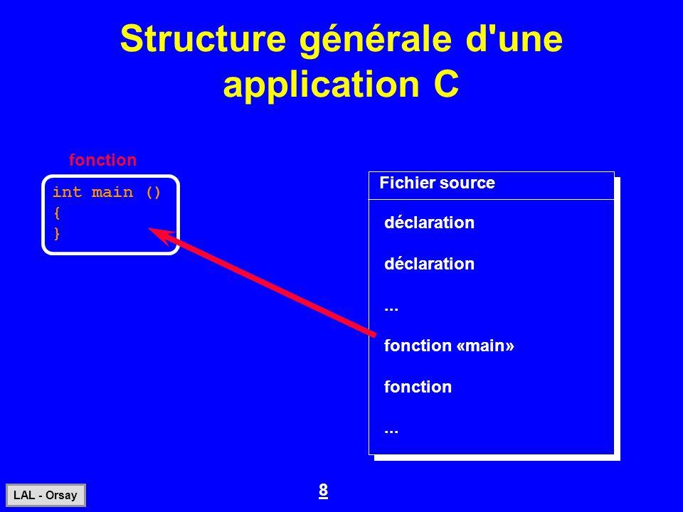 8 LAL - Orsay Fichier source déclaration... fonction «main» fonction... Structure générale d'une application C int main () { } fonction