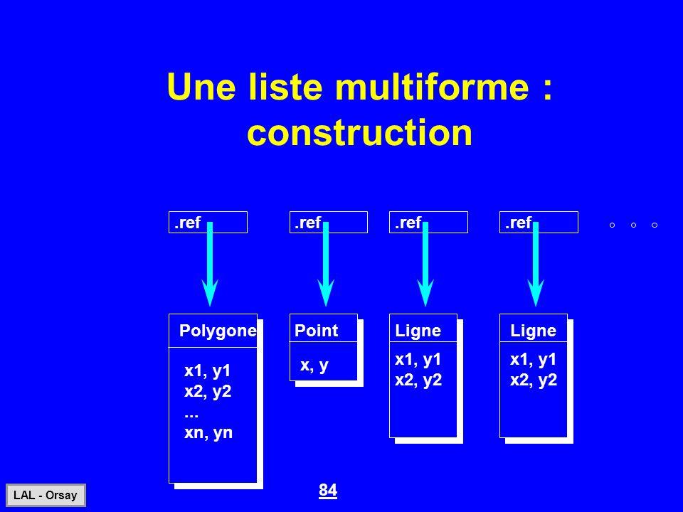 84 LAL - Orsay Une liste multiforme : construction PolygonePointLigne x, y x1, y1 x2, y2 x1, y1 x2, y2 x1, y1 x2, y2... xn, yn.ref