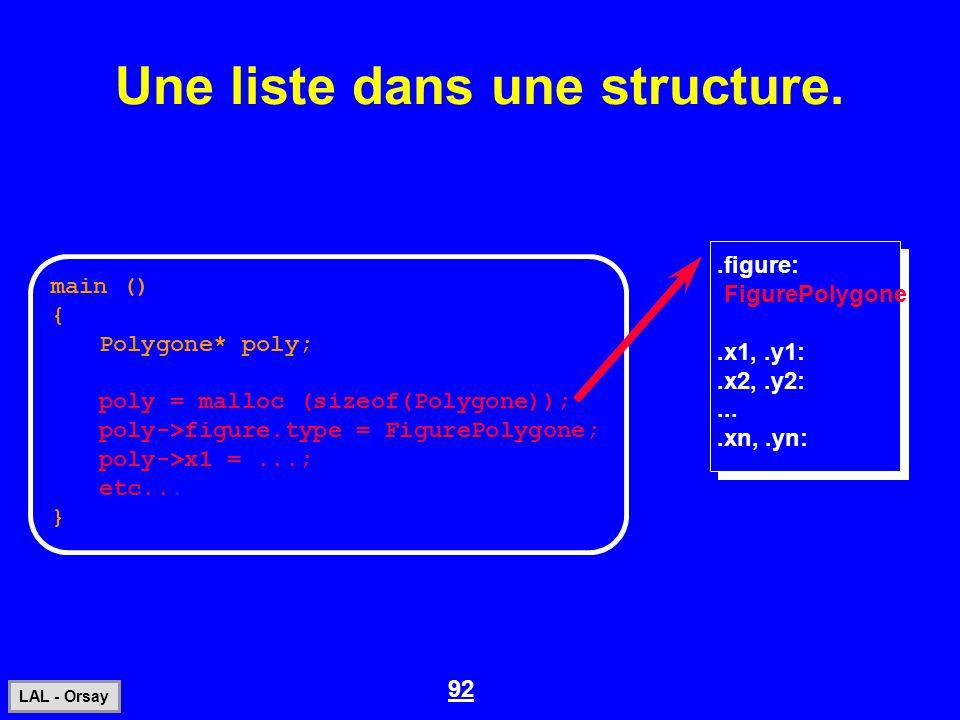 92 LAL - Orsay Une liste dans une structure..figure: FigurePolygone.x1,.y1:.x2,.y2:....xn,.yn: main () { Polygone* poly; poly = malloc (sizeof(Polygon
